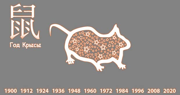 Крыса в восточном календаре