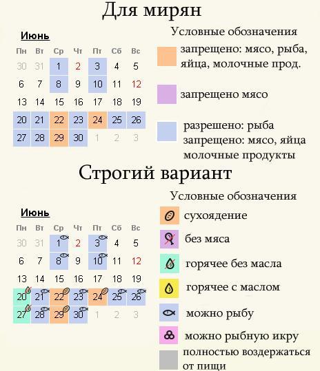 Петров пост 2022 питание в июне