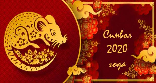 Год Крысы 2020 по восточному календарю