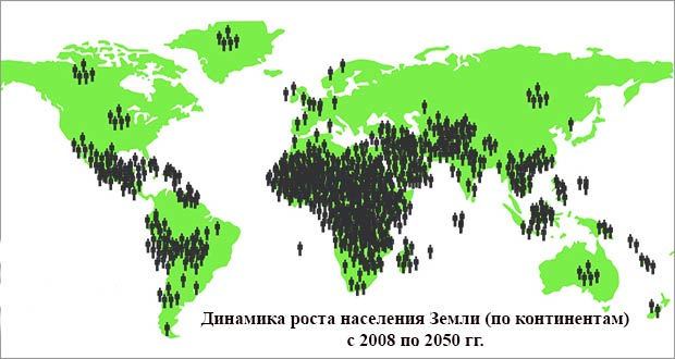 Динамика роста населения по континентам