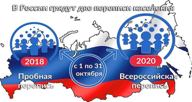 Точные даты переписи в России