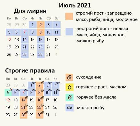 Посты для православных в июле