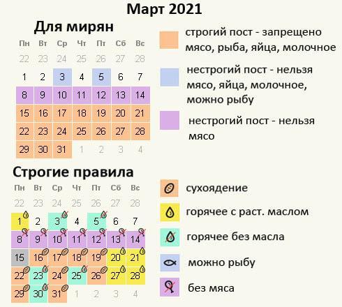 Пост в марте 2021