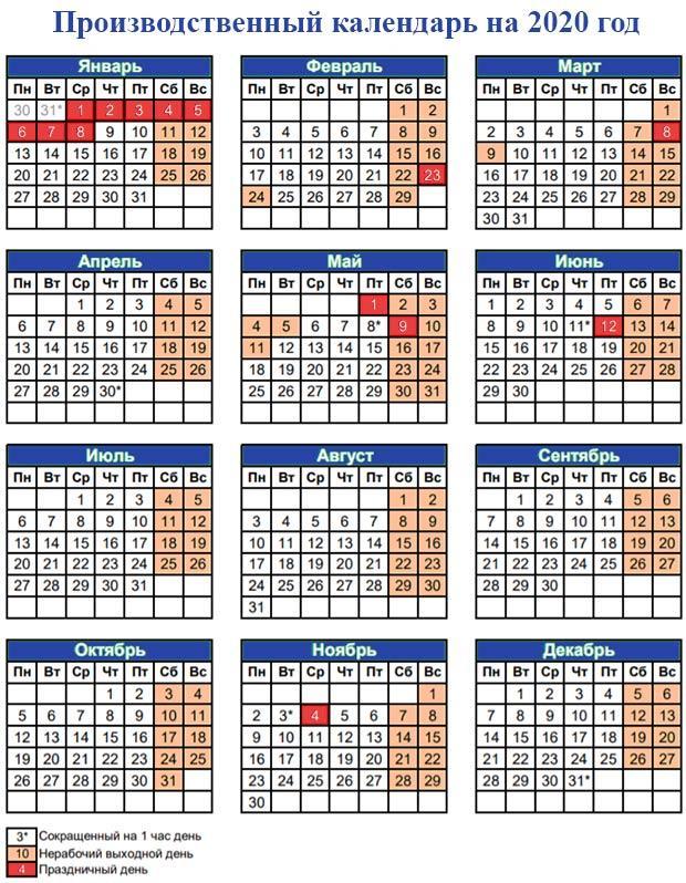 Утвержденный календарь рабочих и праздничных дней в 2020 году