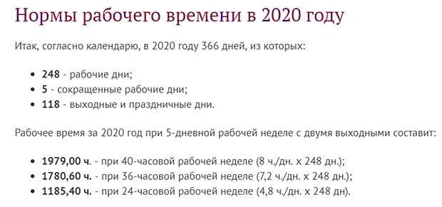 Нормы рабочего времени на 2020 год (5 дневная рабочая неделя)