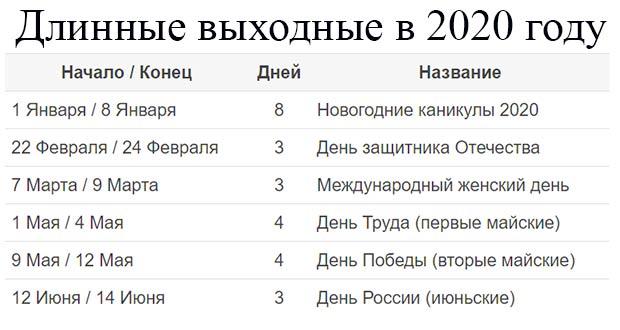 Все длинные выходные в 2020 году в России