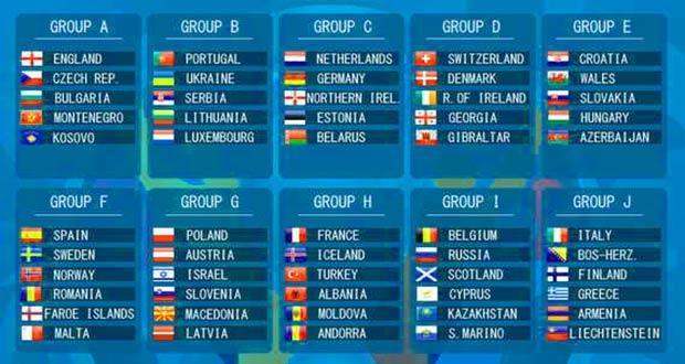 Таблица команд отборочного турнира к Евро-2020