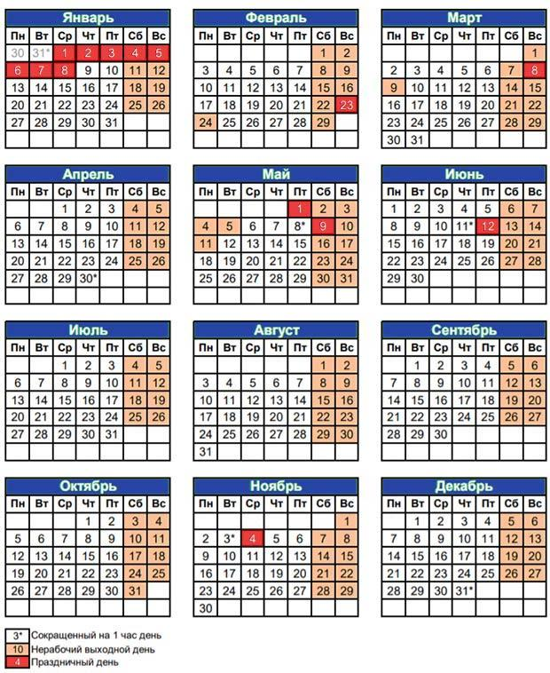 Календарь праздничных и выходных дней России на 2020 год