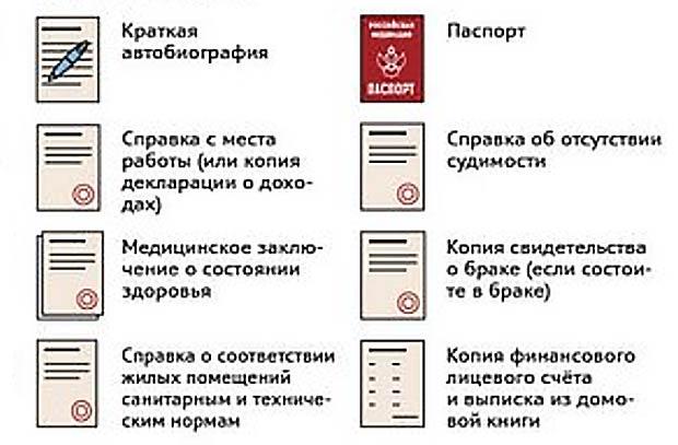 Список документов для усыновителя