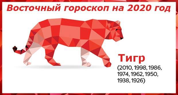Восточный гороскоп для Тигра на 2020 год