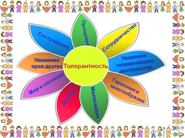 Что включает в себя толерантность (цветок)