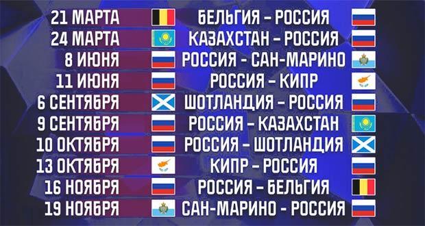 Группа сборной России: расписание матчей к Евро-2020
