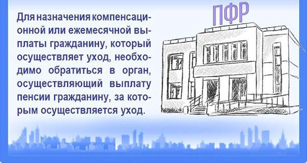 Назначение выплат в Пенсионном фонде РФ
