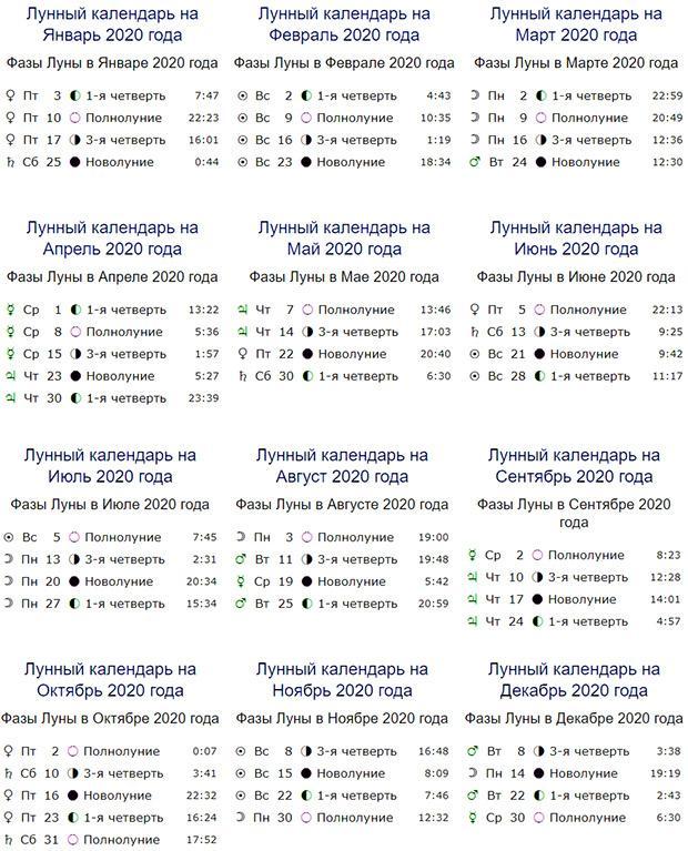 Лунный календарь по месяцам 2020 года (таблица)