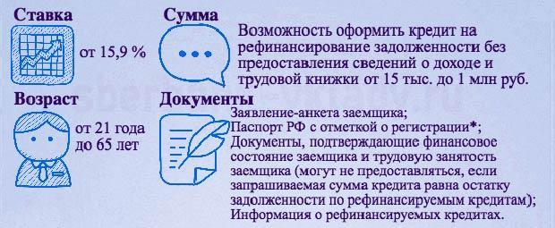 Необходимые документы для получения кредита в банках России