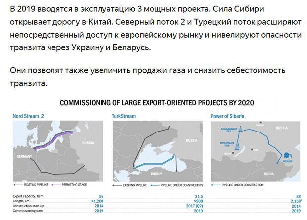 Открытие в 2019-2020 годах новых газовых проектов Газпрома