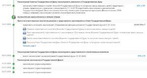 статус законопроекта о привязке алиментов к прожиточному минимуму