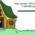 Вычет процентов по ипотеке