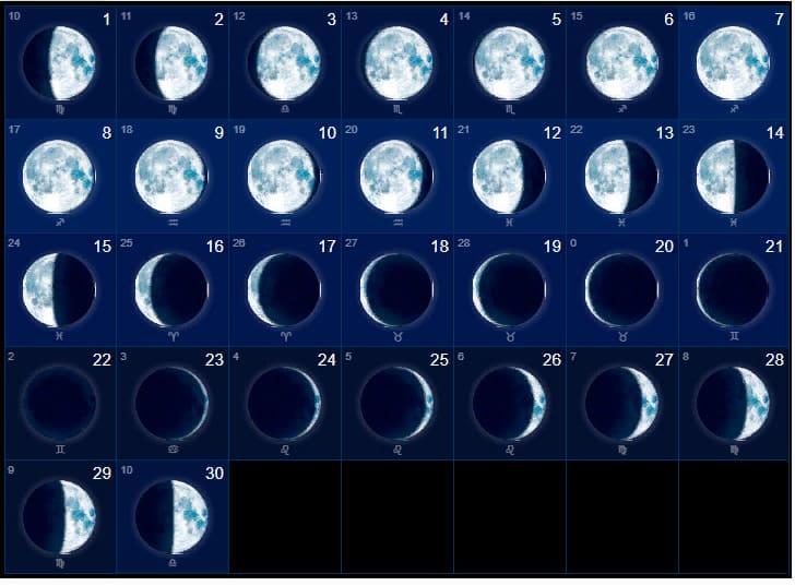 Лунные фазы в июне