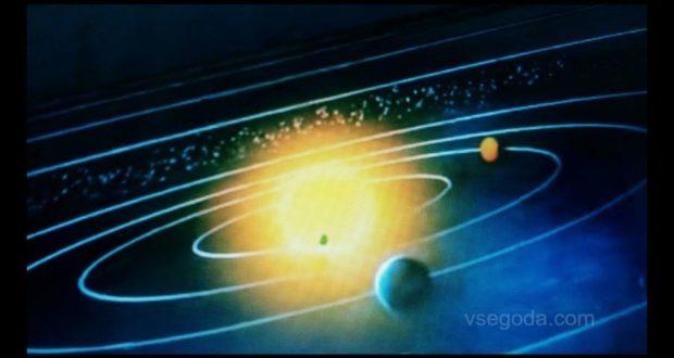Астрология, зодиак, планеты