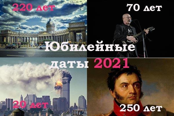 Юбилейные и знаменательные даты 2021 года