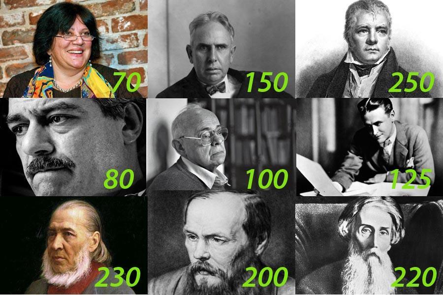Писатели и поэты юбиляры в 2021 году